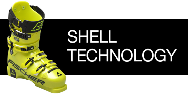 SHELL TECHNOLOGY
